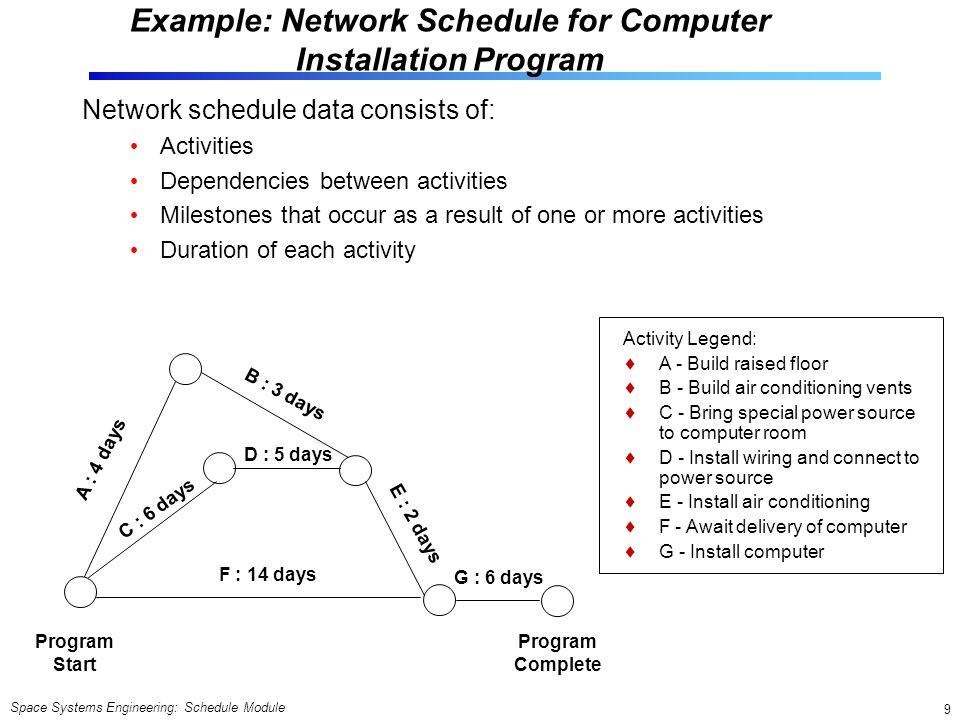 Space Systems Engineering: Schedule Module 9 Example: Network Schedule for Computer Installation Program Network schedule data consists of: Activities