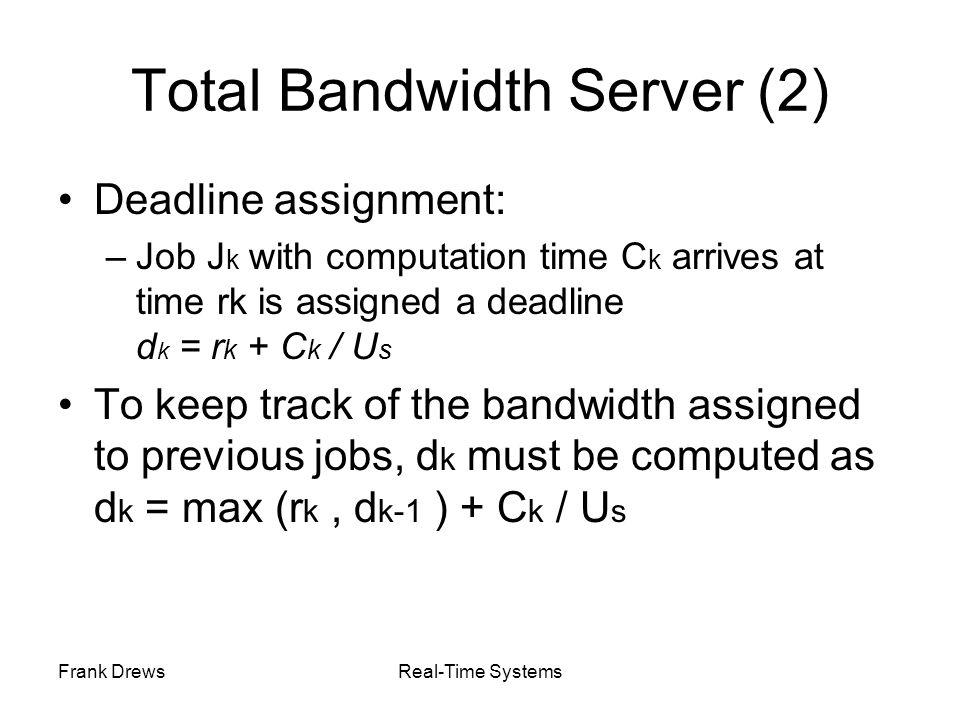 Frank DrewsReal-Time Systems Total Bandwidth Server (2) Deadline assignment: –Job J k with computation time C k arrives at time rk is assigned a deadl
