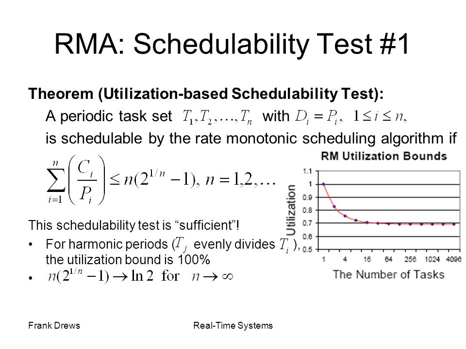 Frank DrewsReal-Time Systems RMA: Schedulability Test #1 Theorem (Utilization-based Schedulability Test): A periodic task set with is schedulable by t
