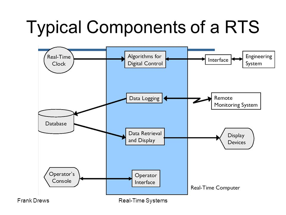 Frank DrewsReal-Time Systems Terminology Scheduling define a policy of how to order tasks such that a metric is maximized/minimized –Real-time: guarantee hard deadlines, minimize the number of missed deadlines, minimize lateness Dispatching carry out the execution according to the schedule –Preemption, context switching, monitoring, etc.