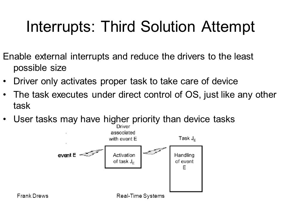 Frank DrewsReal-Time Systems Interrupts: Third Solution Attempt Enable external interrupts and reduce the drivers to the least possible size Driver on