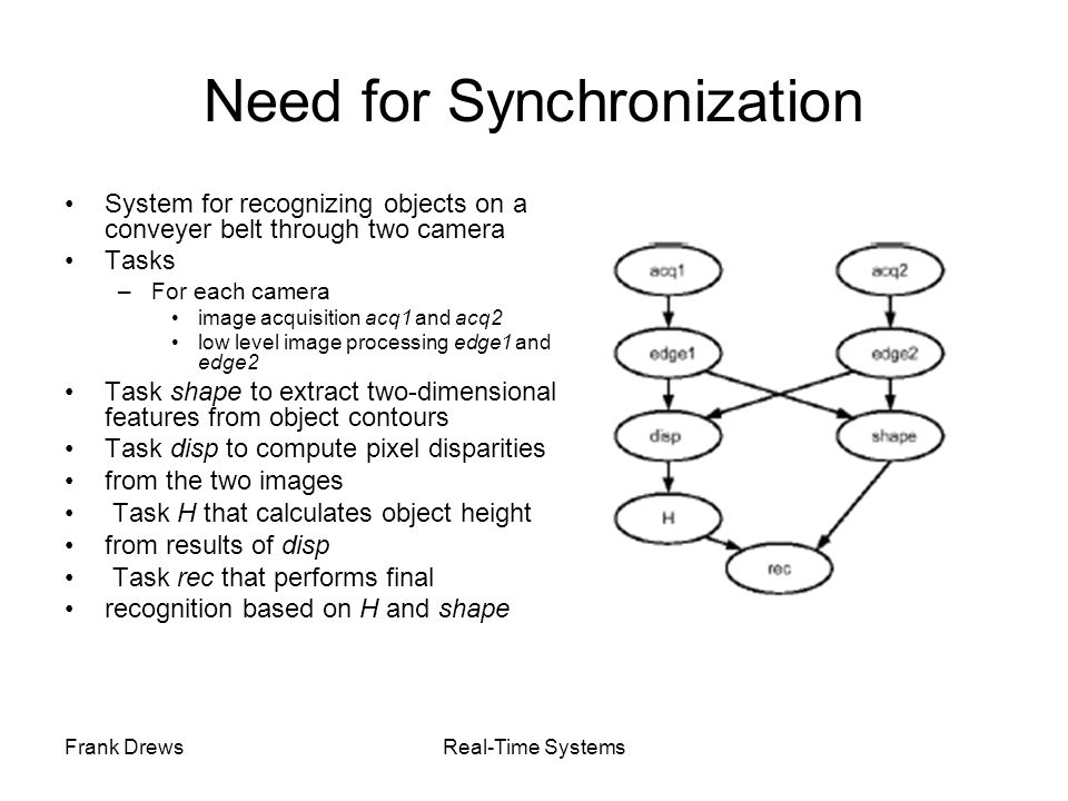 Frank DrewsReal-Time Systems Need for Synchronization System for recognizing objects on a conveyer belt through two camera Tasks –For each camera imag