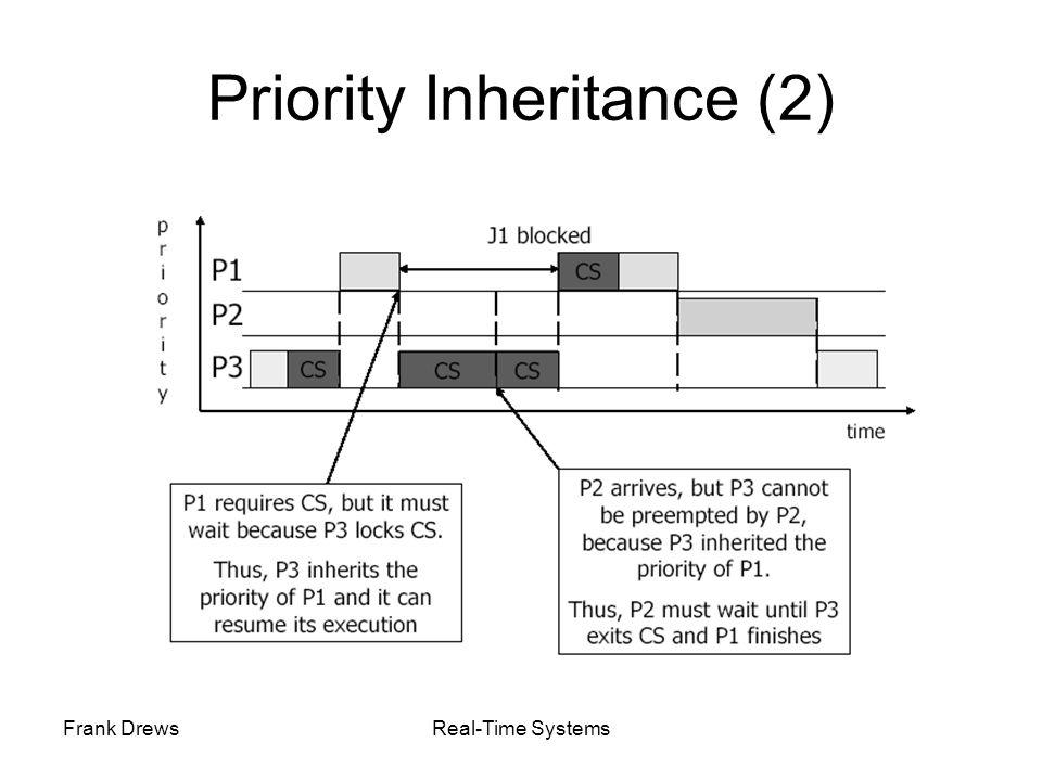 Frank DrewsReal-Time Systems Priority Inheritance (2)