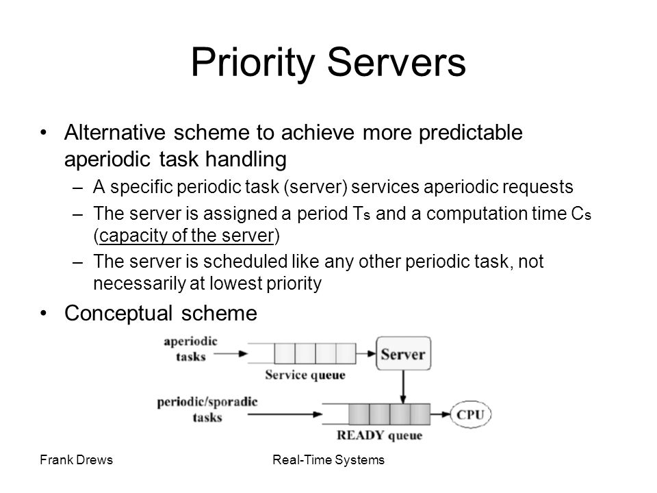 Frank DrewsReal-Time Systems Priority Servers Alternative scheme to achieve more predictable aperiodic task handling –A specific periodic task (server