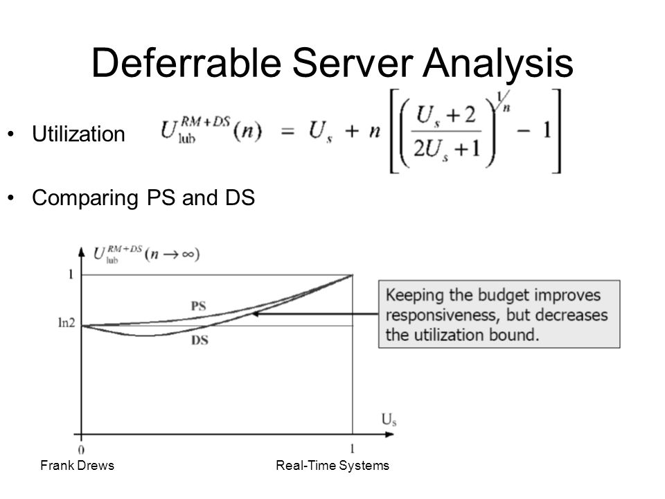Frank DrewsReal-Time Systems Deferrable Server Analysis Utilization Comparing PS and DS
