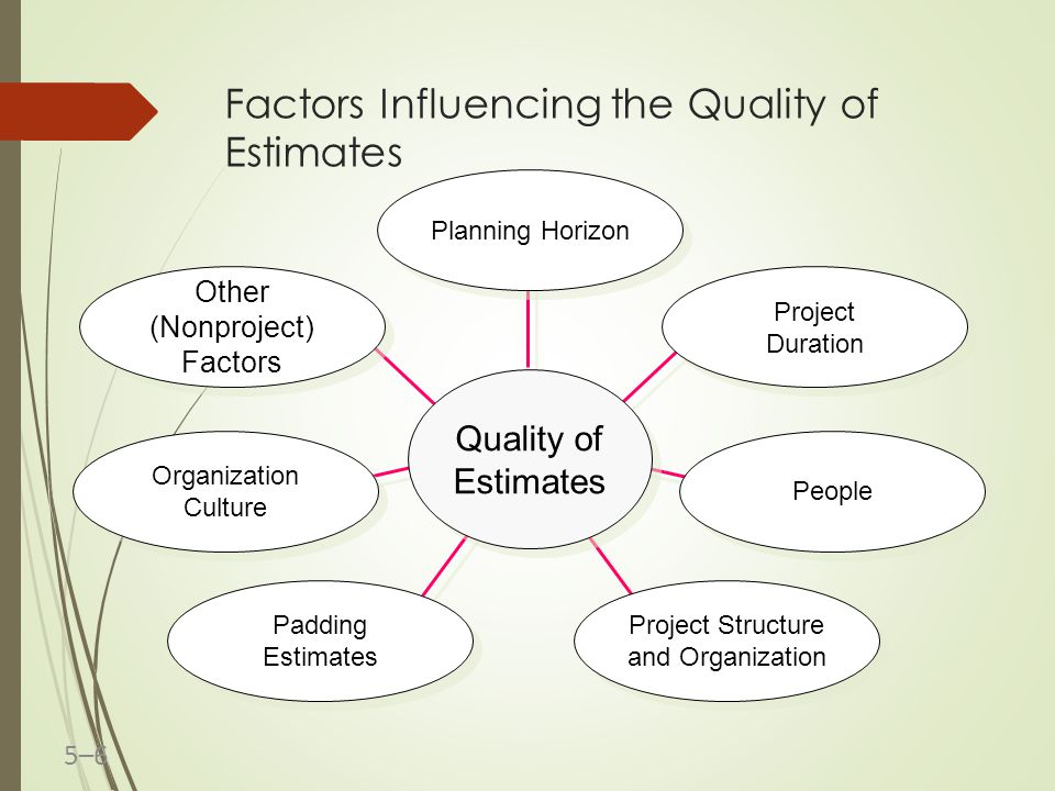 Factors Influencing the Quality of Estimates 5–6 Quality of Estimates Project Duration People Project Structure and Organization Padding Estimates Org