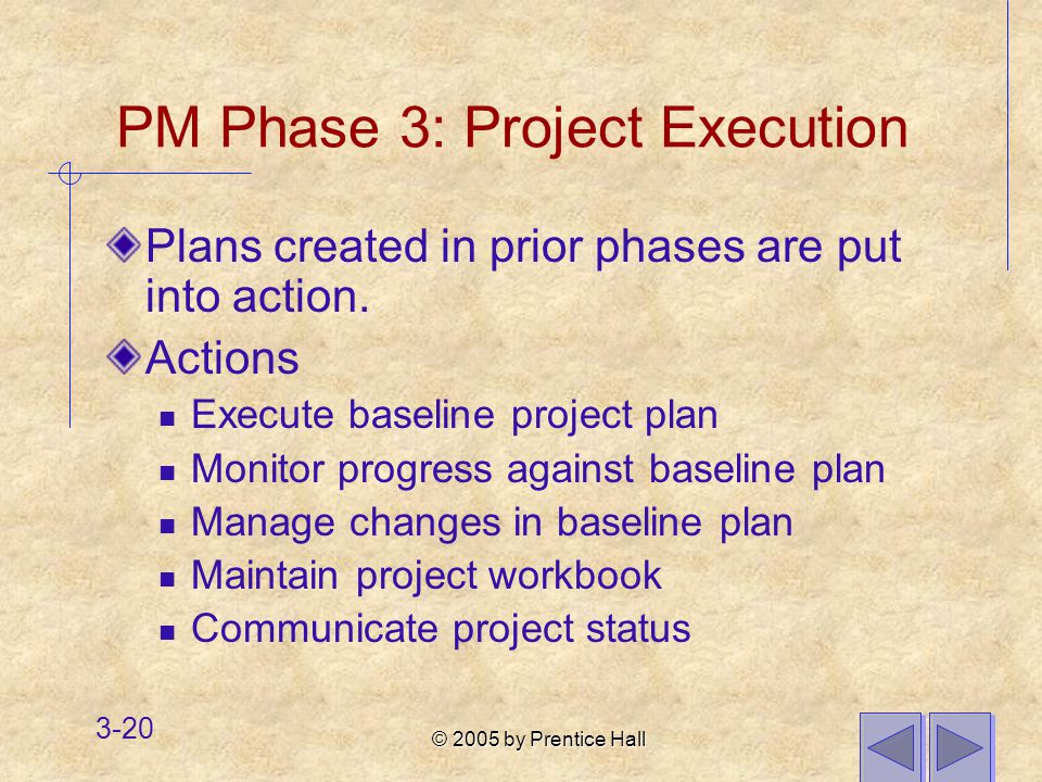 © 2005 by Prentice Hall 3-20 PM Phase 3: Project Execution Plans created in prior phases are put into action.