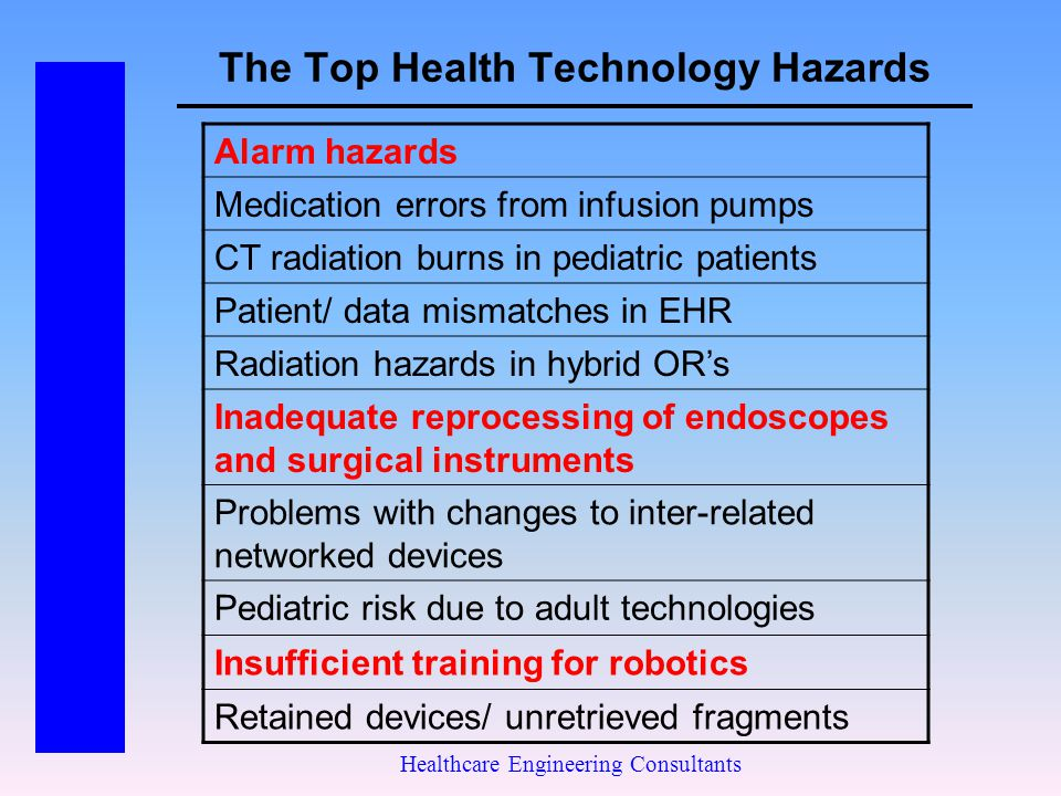 The Top Health Technology Hazards Healthcare Engineering Consultants Alarm hazards Medication errors from infusion pumps CT radiation burns in pediatr