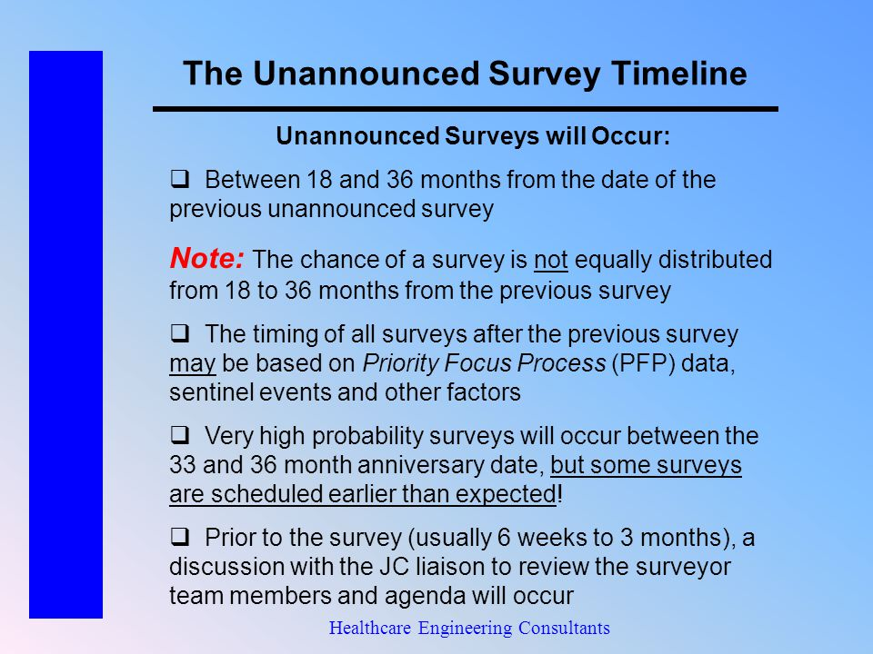 The Unannounced Survey Timeline Healthcare Engineering Consultants Unannounced Surveys will Occur:  Between 18 and 36 months from the date of the pre