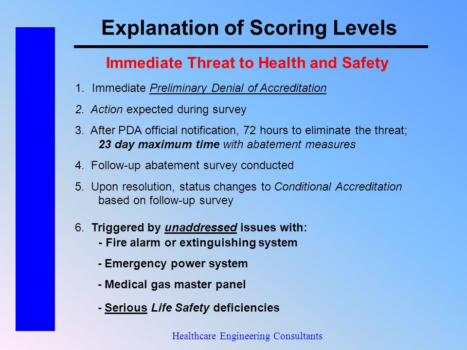 Explanation of Scoring Levels Healthcare Engineering Consultants Immediate Threat to Health and Safety 1. Immediate Preliminary Denial of Accreditatio