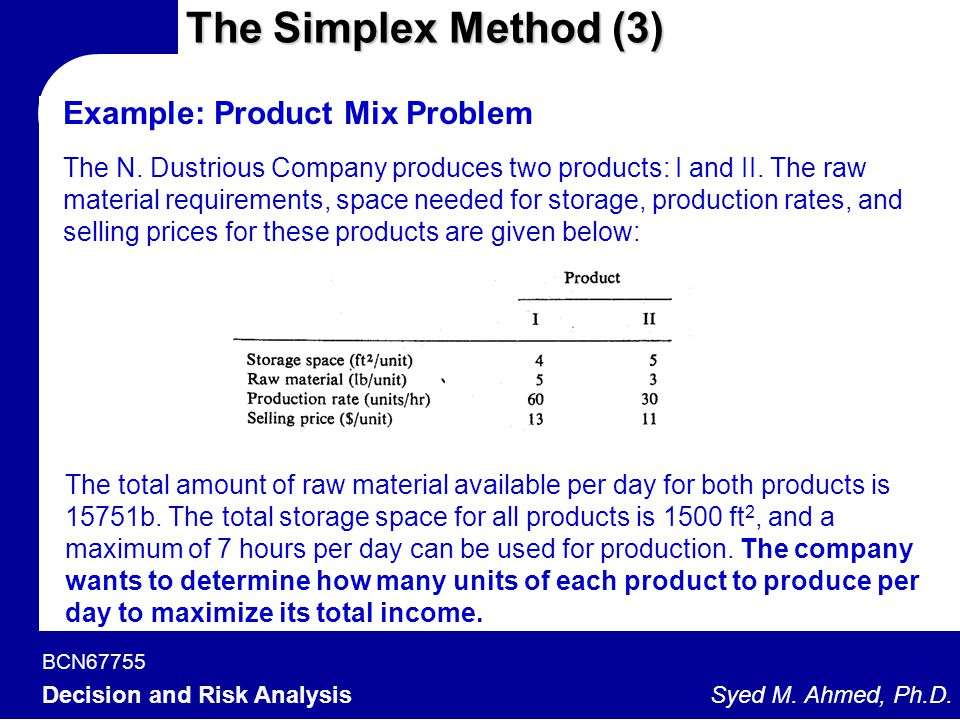 BCN67755 Decision and Risk Analysis Syed M. Ahmed, Ph.D. The Simplex Method (3) Example: Product Mix Problem The N. Dustrious Company produces two pro