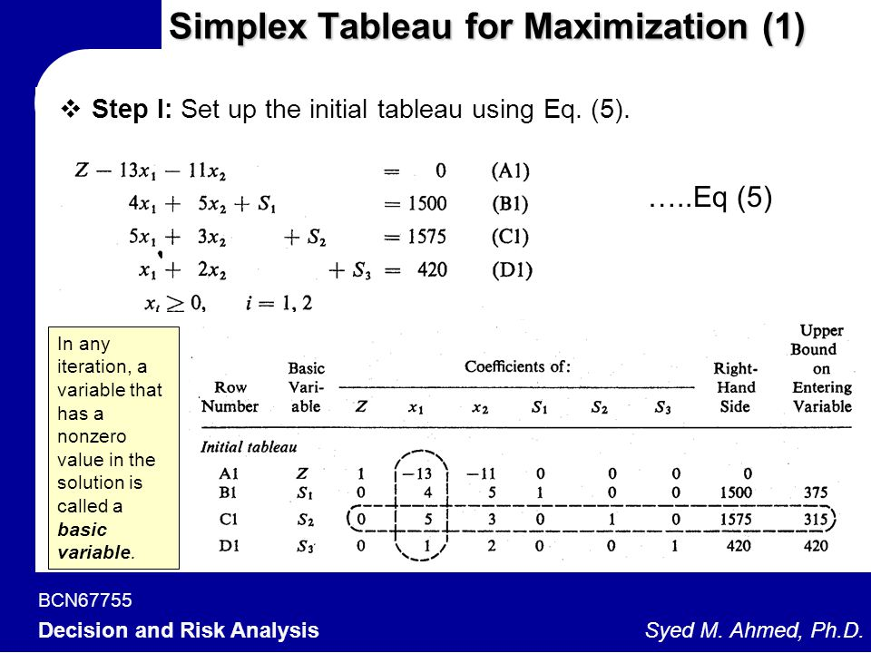 BCN67755 Decision and Risk Analysis Syed M. Ahmed, Ph.D. Simplex Tableau for Maximization (1)  Step I: Set up the initial tableau using Eq. (5). …..E