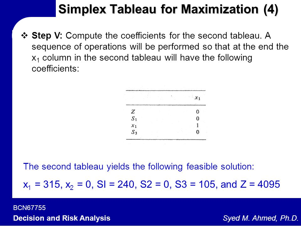 BCN67755 Decision and Risk Analysis Syed M. Ahmed, Ph.D. Simplex Tableau for Maximization (4)  Step V: Compute the coefficients for the second tablea