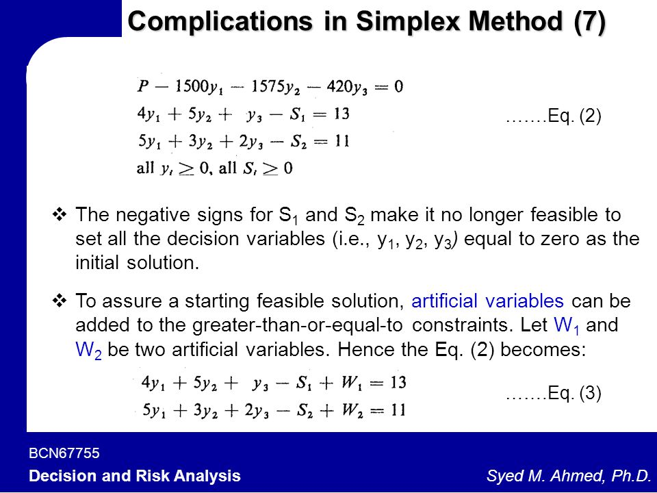 BCN67755 Decision and Risk Analysis Syed M. Ahmed, Ph.D. Complications in Simplex Method (7)  The negative signs for S 1 and S 2 make it no longer fe