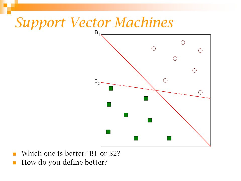 Support Vector Machines Which one is better? B1 or B2? How do you define better?