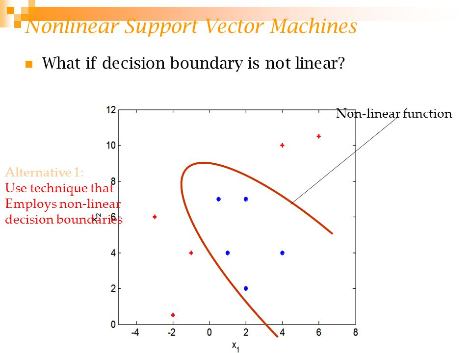 Nonlinear Support Vector Machines What if decision boundary is not linear? Alternative 1: Use technique that Employs non-linear decision boundaries No