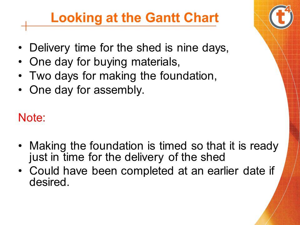 The Gantt Chart – a Preview A Gantt Chart is a horizontal bar chart showing the times for each task