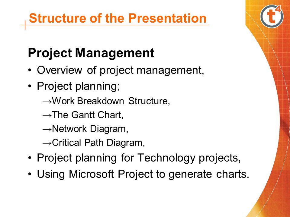 Syllabus Core: PQM Three main topics Project Management Quality Management Reliability Management