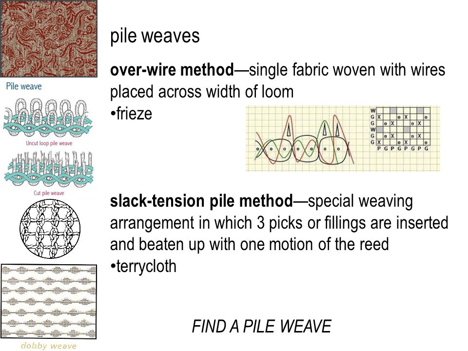 pile weaves over-wire method —single fabric woven with wires placed across width of loom frieze slack-tension pile method —special weaving arrangement in which 3 picks or fillings are inserted and beaten up with one motion of the reed terrycloth FIND A PILE WEAVE