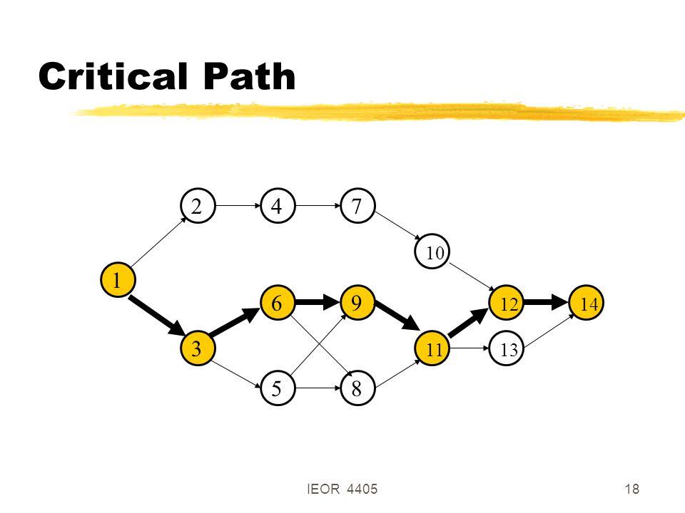 IEOR 440518 1 69 1214 Critical Path 2 3 58 47 11 1013