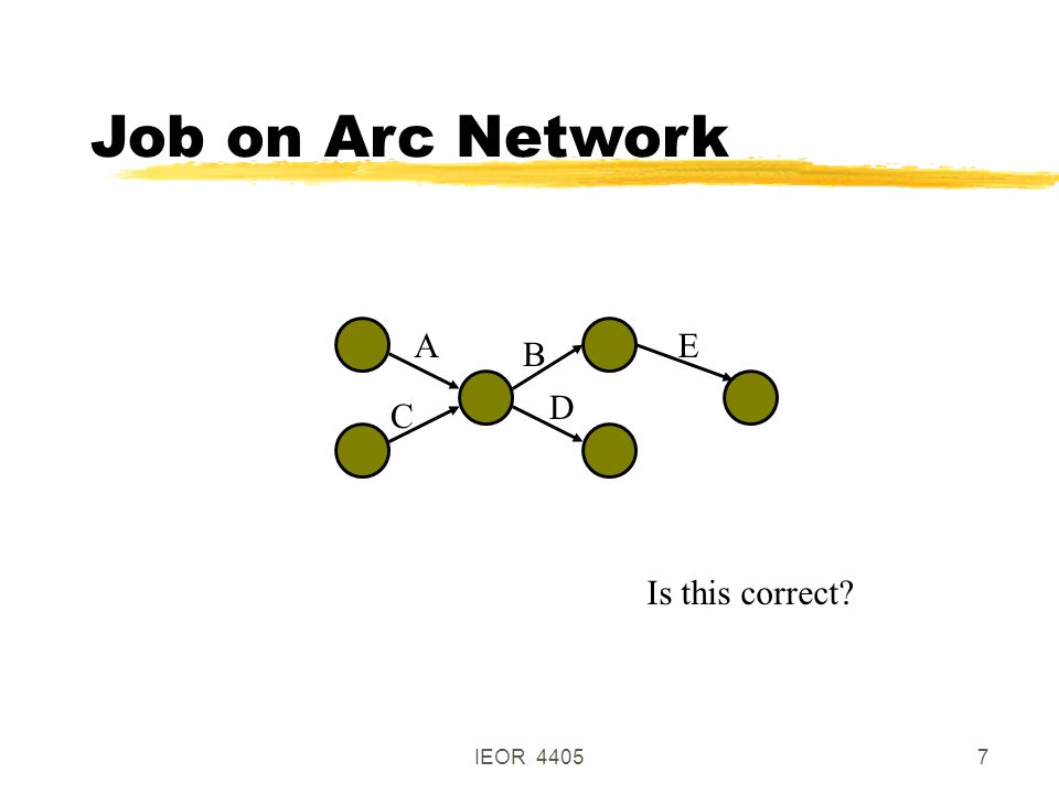 IEOR 44057 Job on Arc Network A B C D E Is this correct