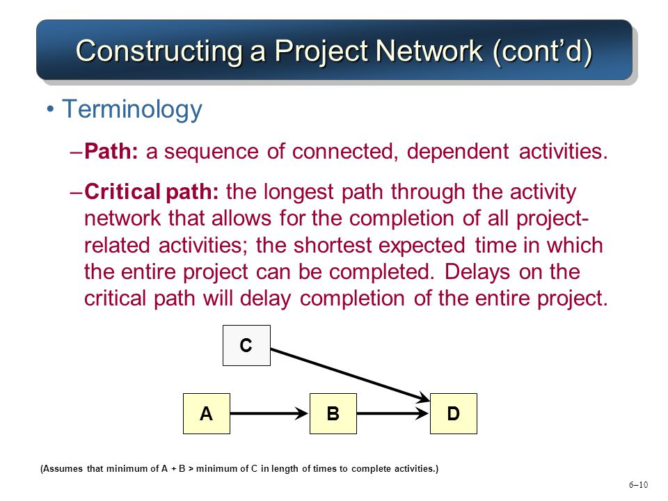 6–10 Constructing a Project Network (cont'd) Terminology –Path: a sequence of connected, dependent activities. –Critical path: the longest path throug