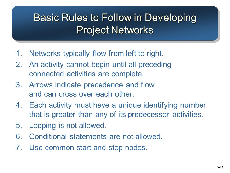 6–12 Basic Rules to Follow in Developing Project Networks 1.Networks typically flow from left to right. 2.An activity cannot begin until all preceding