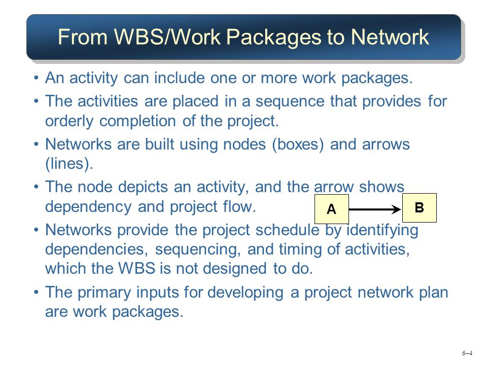 6–4 From WBS/Work Packages to Network An activity can include one or more work packages. The activities are placed in a sequence that provides for ord