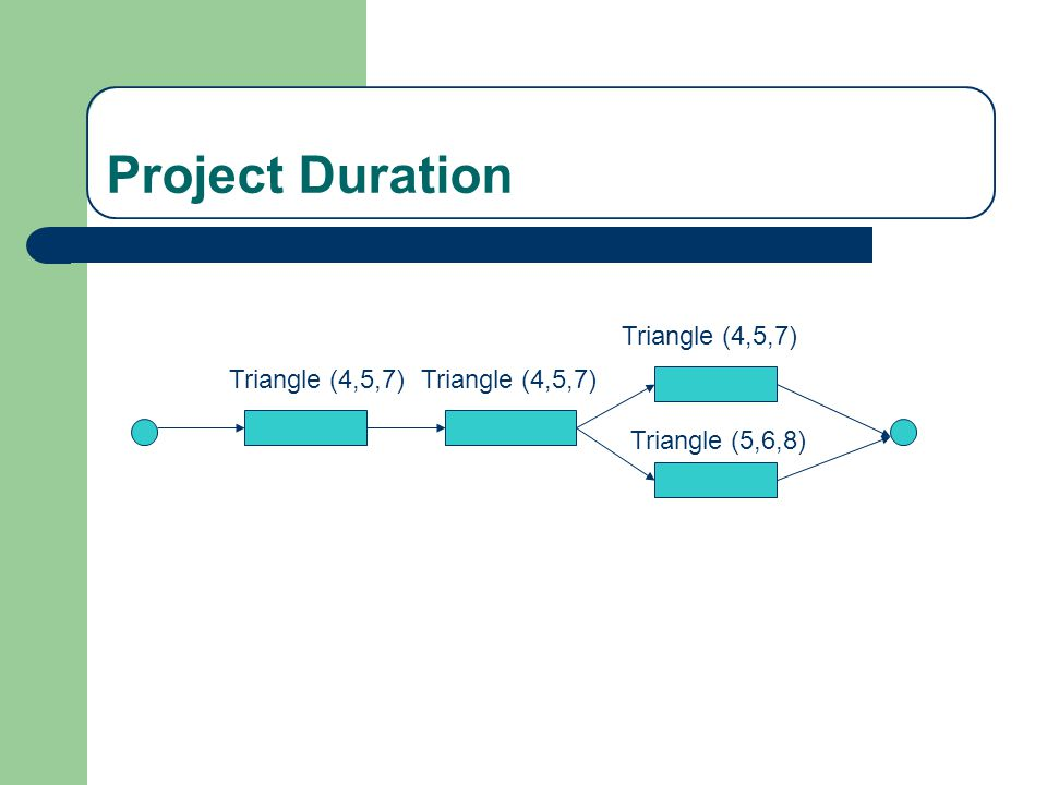 Project Duration Triangle (4,5,7) Triangle (5,6,8)
