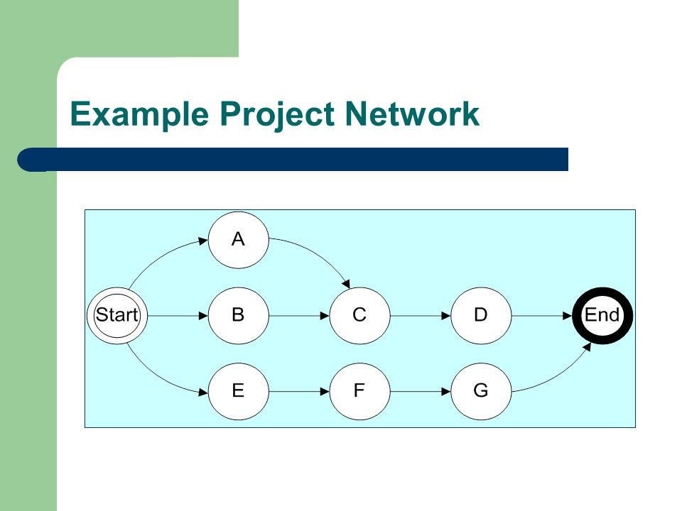 Example Project Network