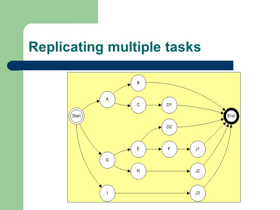 Replicating multiple tasks