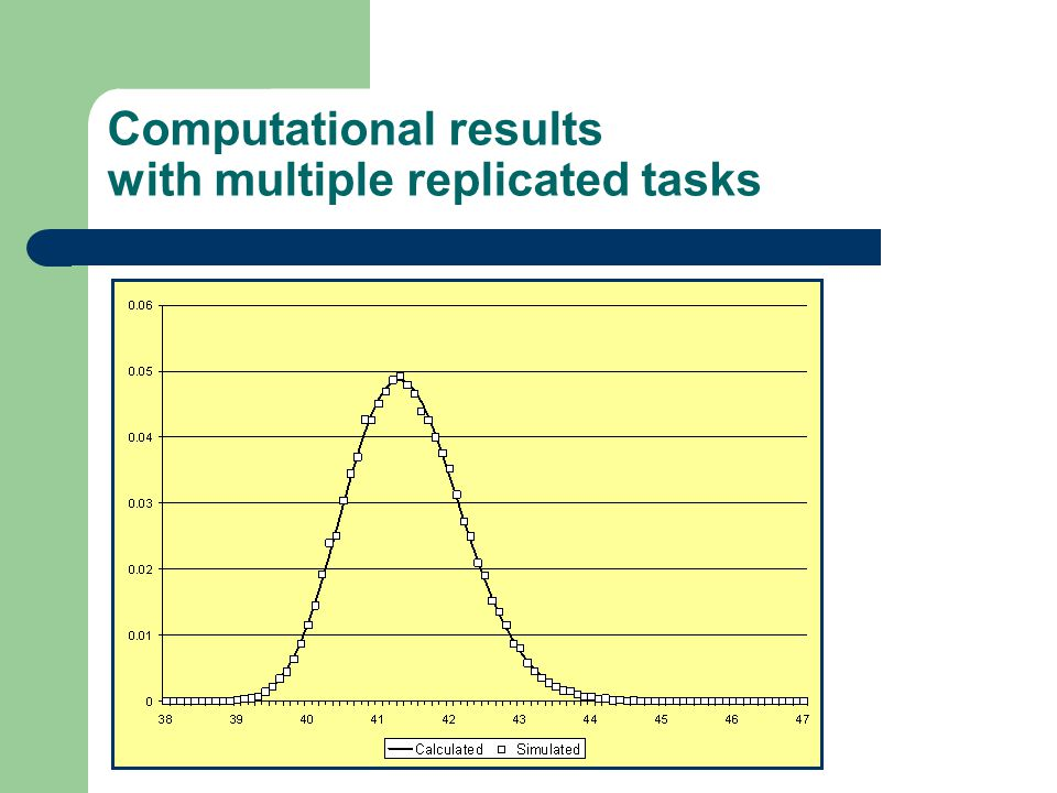 Computational results with multiple replicated tasks