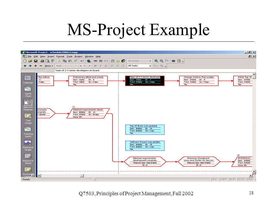 Q7503, Principles of Project Management, Fall 2002 18 MS-Project Example