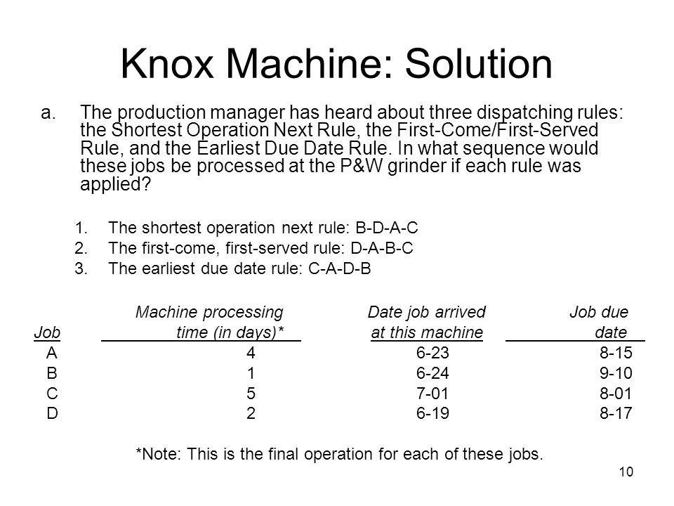 10 Knox Machine: Solution a.The production manager has heard about three dispatching rules: the Shortest Operation Next Rule, the First-Come/First-Served Rule, and the Earliest Due Date Rule.