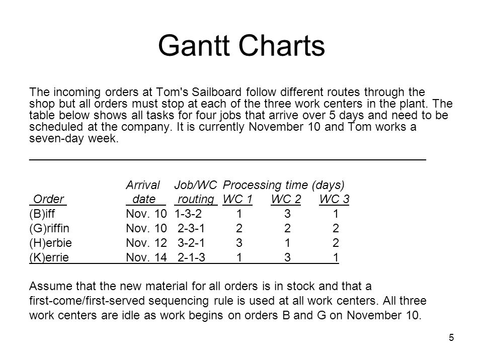 5 Gantt Charts The incoming orders at Tom's Sailboard follow different routes through the shop but all orders must stop at each of the three work cent