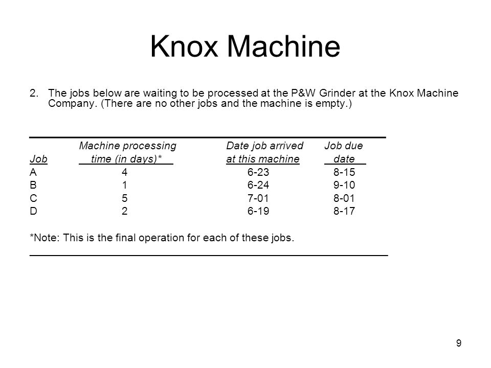 9 Knox Machine 2.The jobs below are waiting to be processed at the P&W Grinder at the Knox Machine Company. (There are no other jobs and the machine i