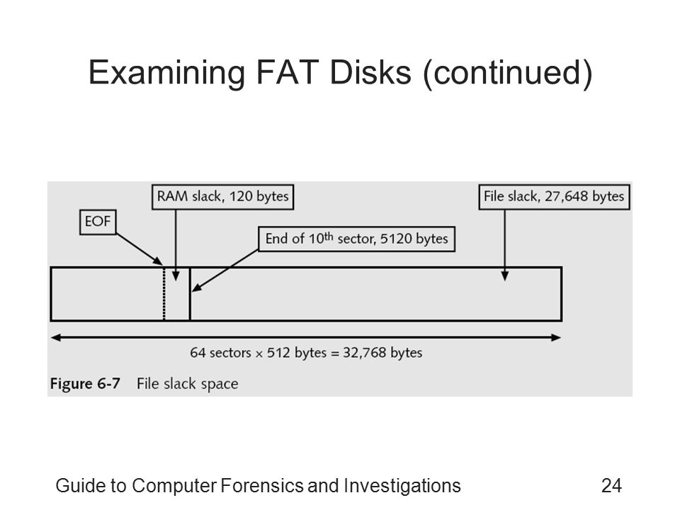 Guide to Computer Forensics and Investigations24 Examining FAT Disks (continued)