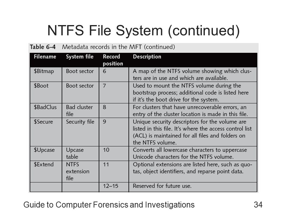 Guide to Computer Forensics and Investigations34 NTFS File System (continued)