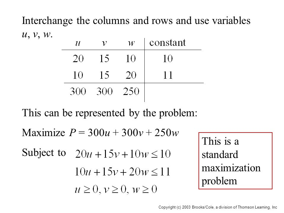 Copyright (c) 2003 Brooks/Cole, a division of Thomson Learning, Inc Interchange the columns and rows and use variables u, v, w. This can be represente