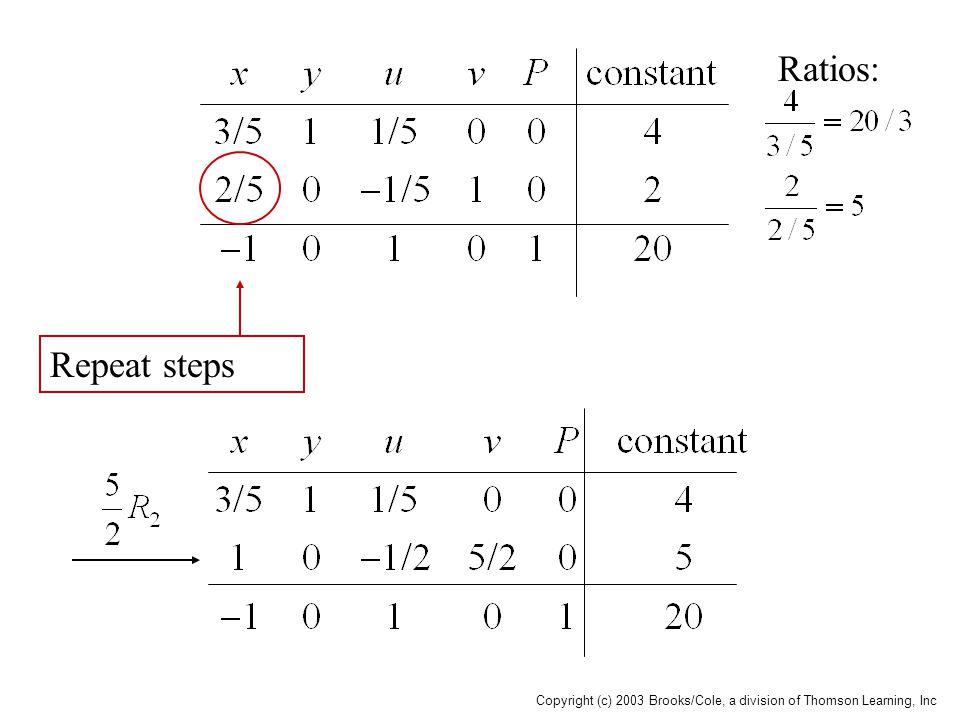 Repeat steps Ratios: