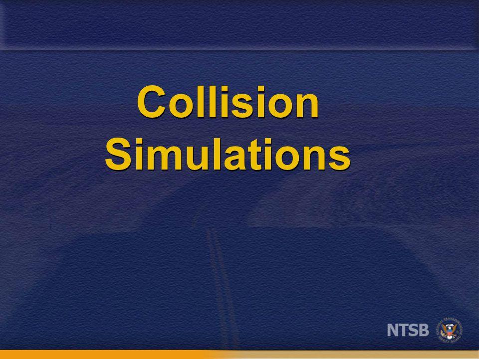 Collision Simulations