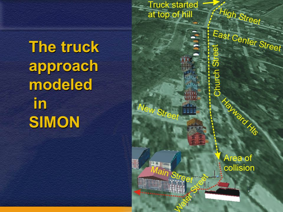 The truck approach modeled in SIMON