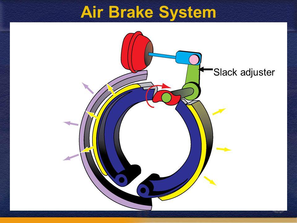 Slack adjuster Air Brake System