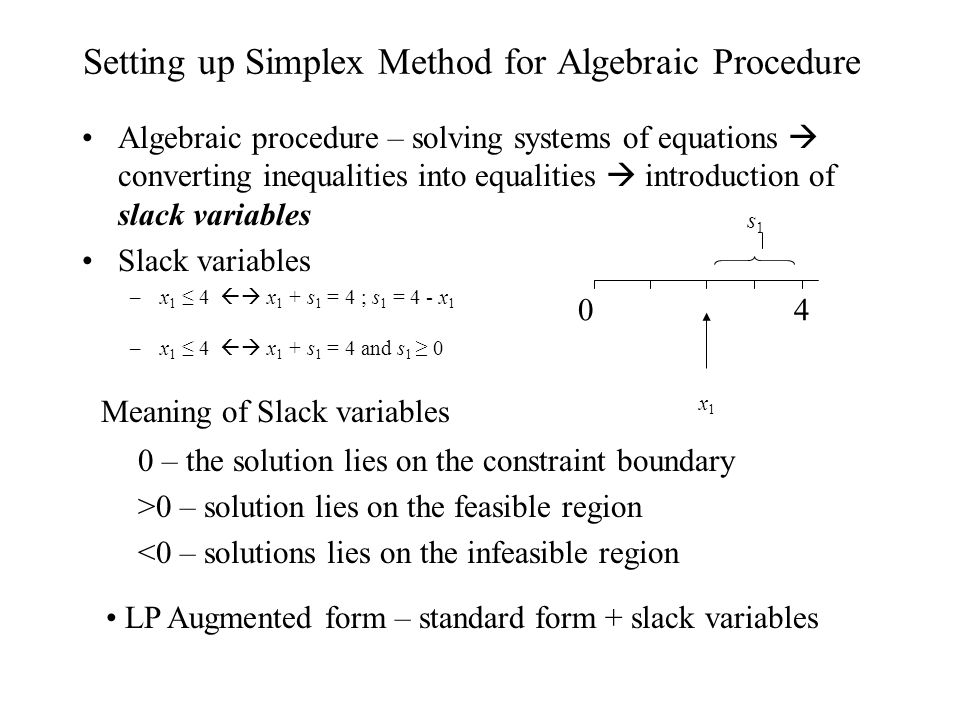 Setting up Simplex Method for Algebraic Procedure Algebraic procedure – solving systems of equations  converting inequalities into equalities  introduction of slack variables Slack variables –x 1 ≤ 4  x 1 + s 1 = 4 ; s 1 = 4 - x 1 –x 1 ≤ 4  x 1 + s 1 = 4 and s 1 ≥ 0 x1x1 04 s1s1 Meaning of Slack variables 0 – the solution lies on the constraint boundary >0 – solution lies on the feasible region <0 – solutions lies on the infeasible region LP Augmented form – standard form + slack variables
