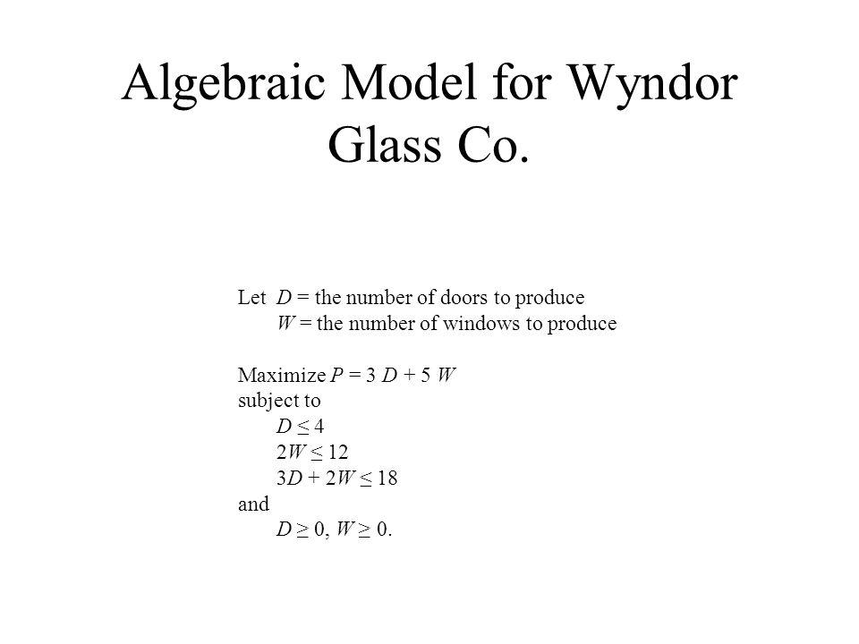 Augmented Form for Wyndor Glass