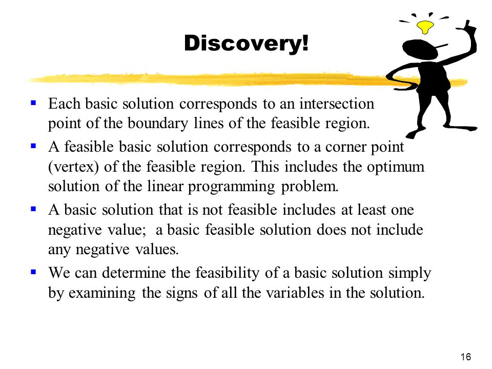 16 Discovery!  Each basic solution corresponds to an intersection point of the boundary lines of the feasible region.  A feasible basic solution cor
