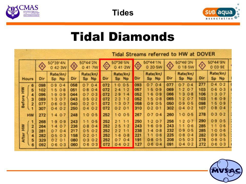 Tides Tidal Diamonds