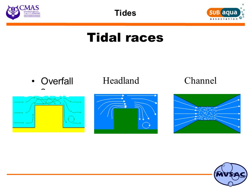 Tides Tidal races Overfall s HeadlandChannel
