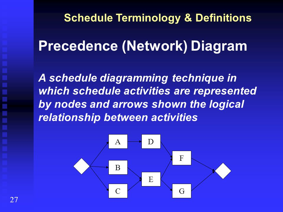 Schedule Terminology & Definitions 27 A B C D E F G Precedence (Network) Diagram A schedule diagramming technique in which schedule activities are rep