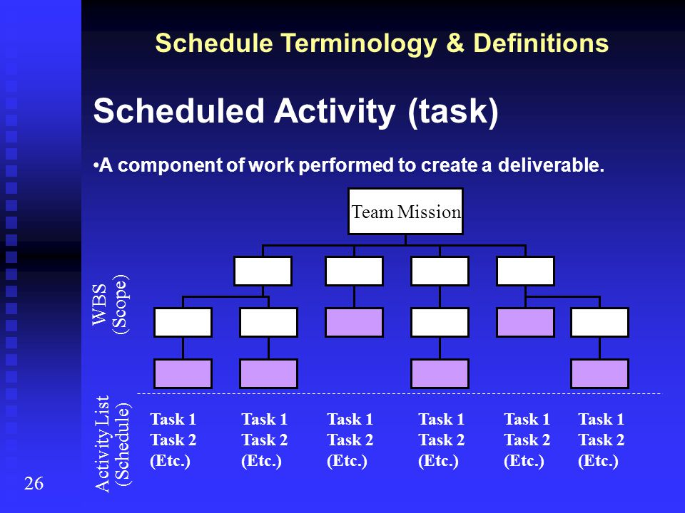 30 Schedule Tracking Base Cost % Complete 50/50 Method – 50% complete assumed when scheduled activity actual starts.